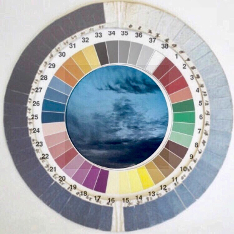 A circular colour chart with a picture of clouds at the centre
