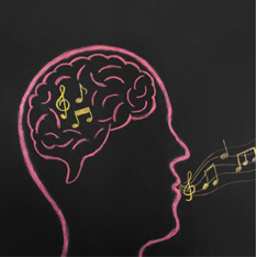 Abstract picture of mans head with musical notes